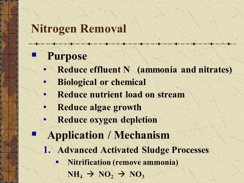 Nitrogen Removal Purpose Application / Mechanism