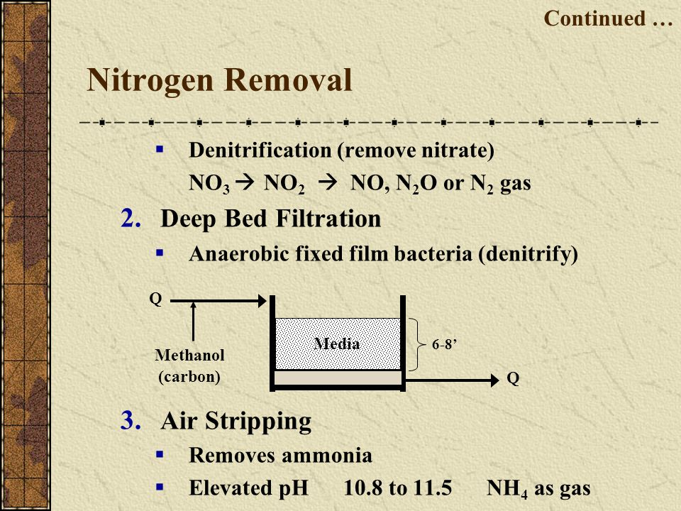 Nitrogen Removal Deep Bed Filtration Air Stripping Continued …
