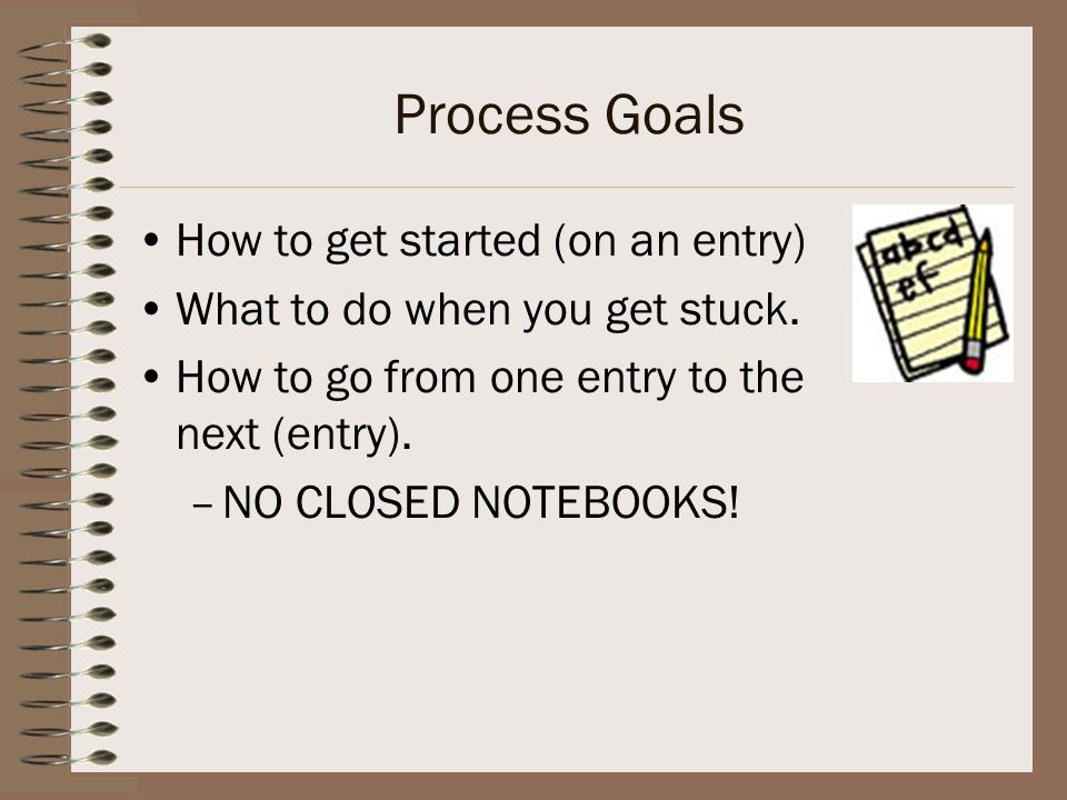 Process Goals How to get started (on an entry)