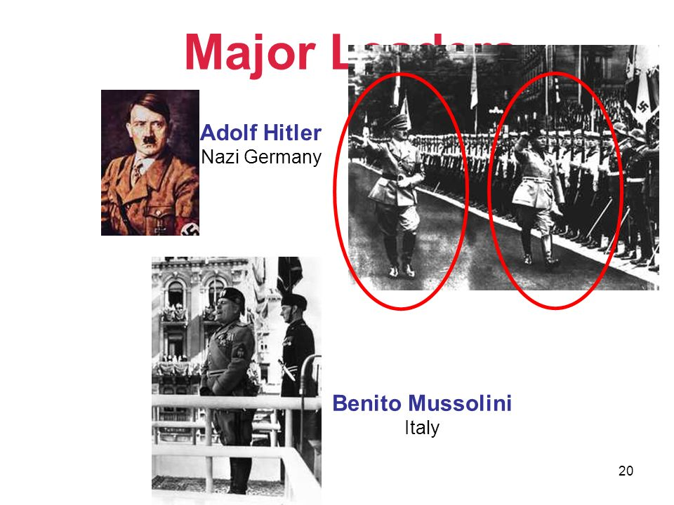 Major Leaders Adolf Hitler Nazi Germany Benito Mussolini Italy