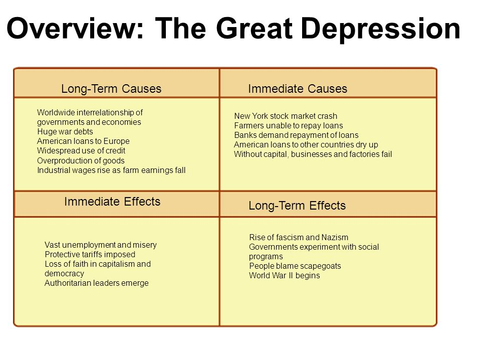 the great depression causes and effects essays