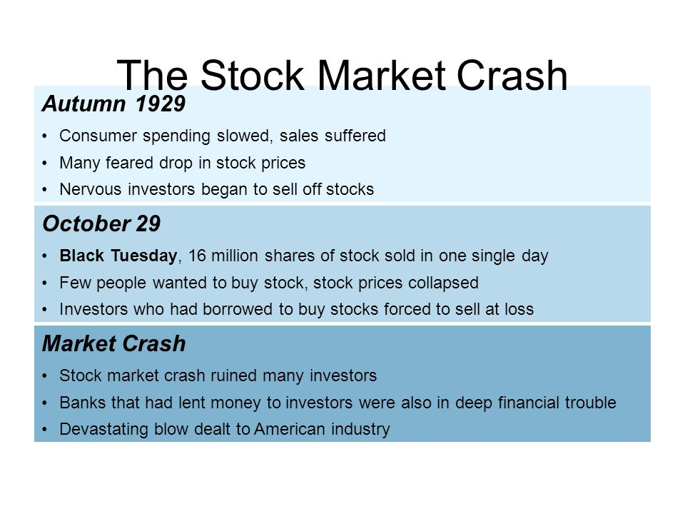 The Stock Market Crash Autumn 1929 October 29 Market Crash