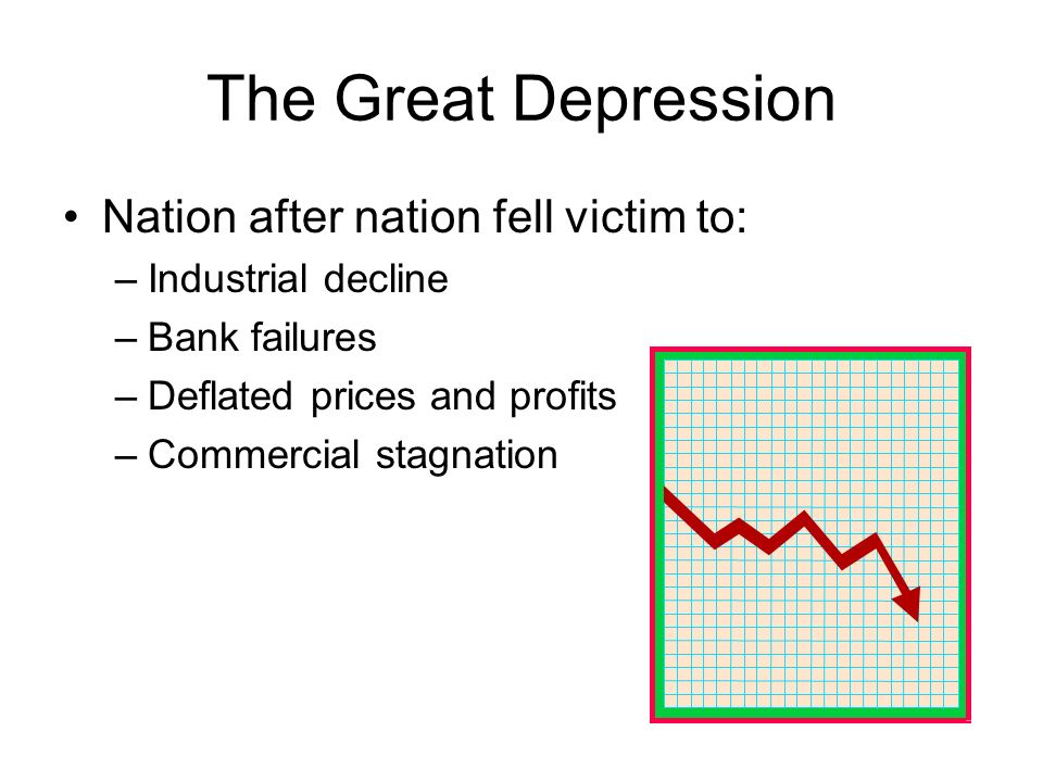 The Great Depression Nation after nation fell victim to: