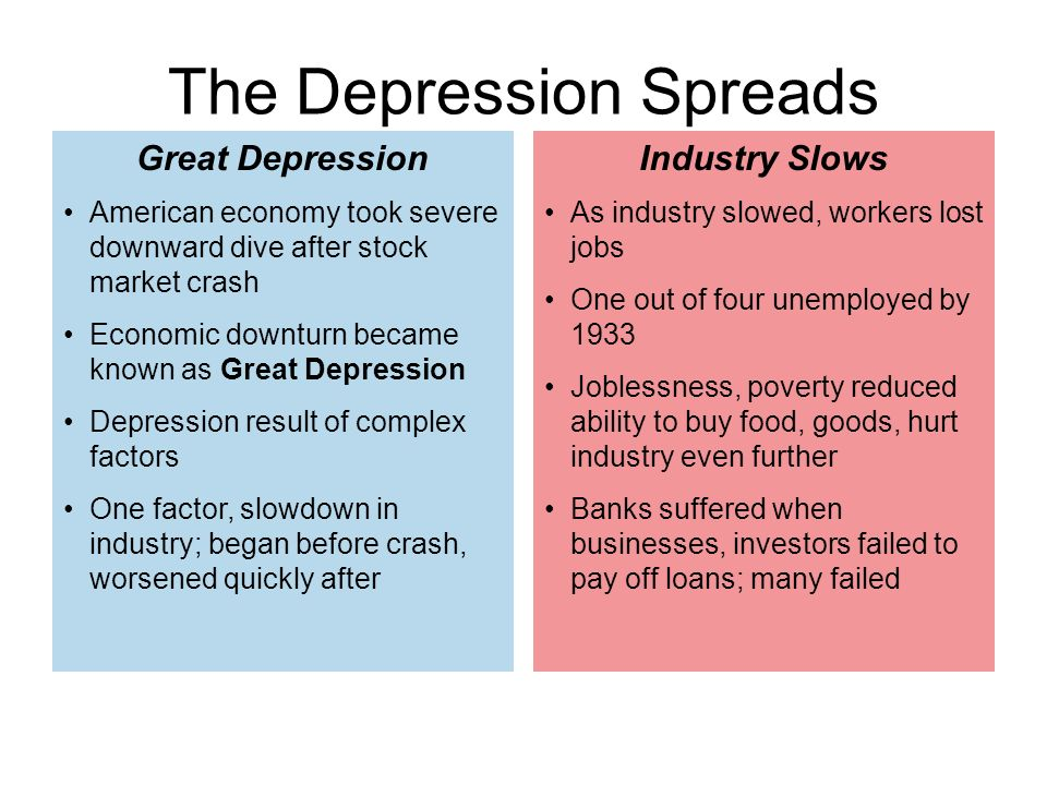 The Depression Spreads