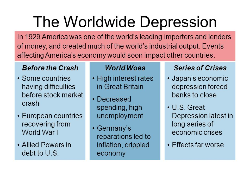 The Worldwide Depression