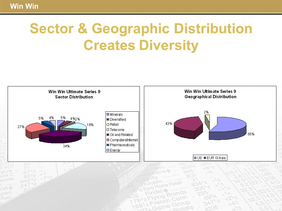 Sector & Geographic Distribution Creates Diversity