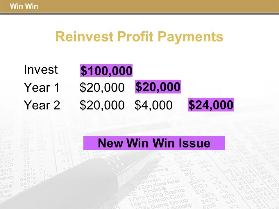 Reinvest Profit Payments