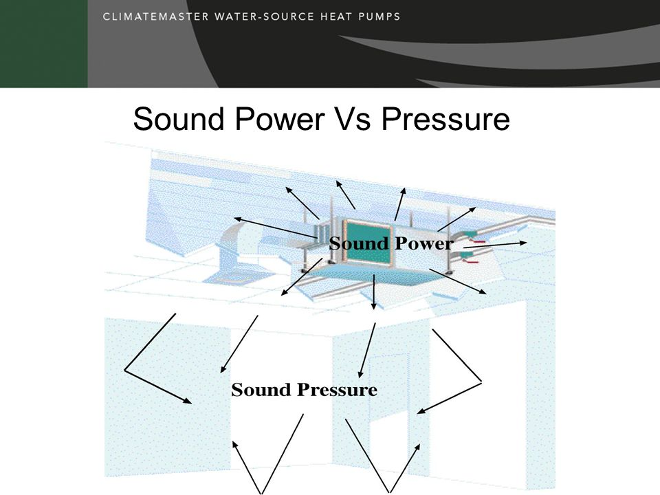 Sound Power Vs Pressure