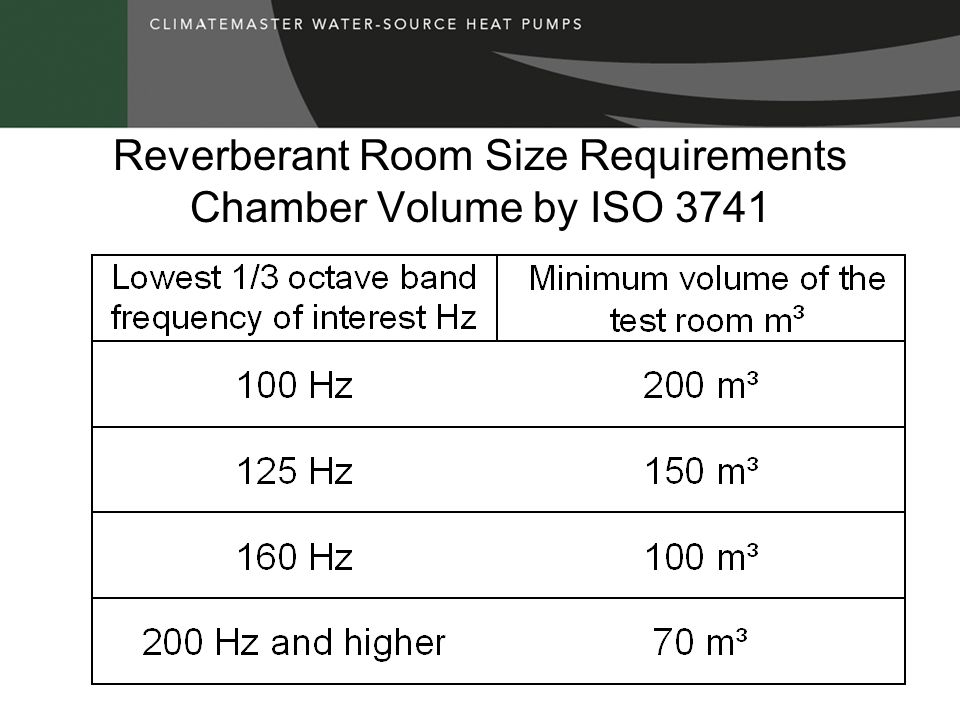 Reverberant Room Size Requirements Chamber Volume by ISO 3741