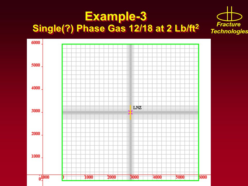 Example-3 Single( ) Phase Gas 12/18 at 2 Lb/ft2