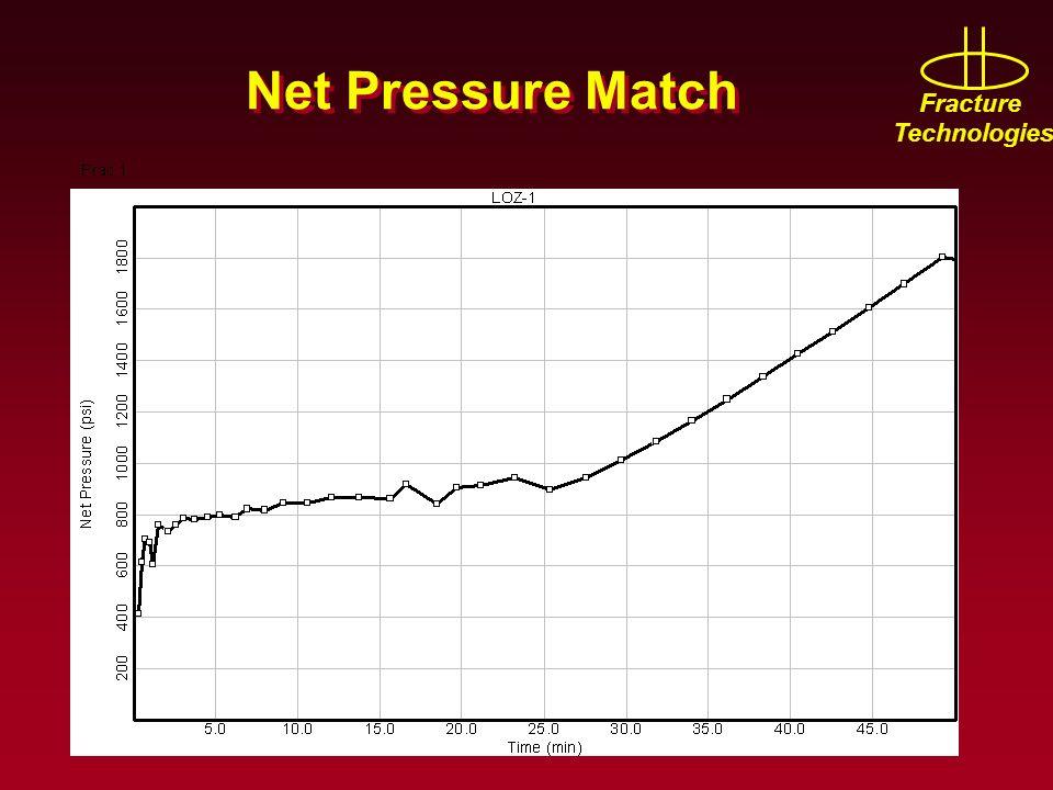 Net Pressure Match