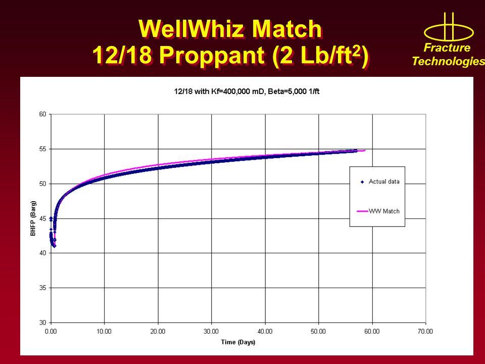 WellWhiz Match 12/18 Proppant (2 Lb/ft2)