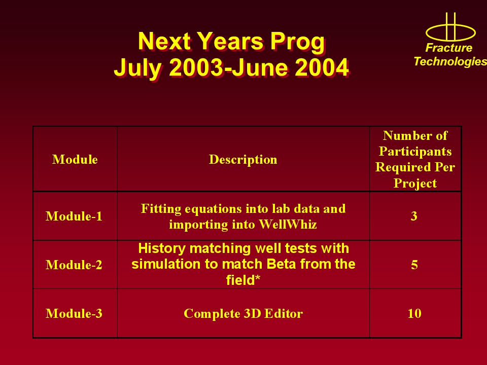 Next Years Prog July 2003-June 2004