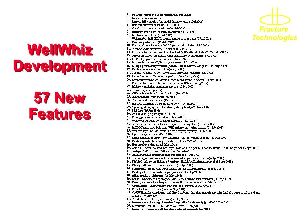 WellWhiz Development 57 New Features