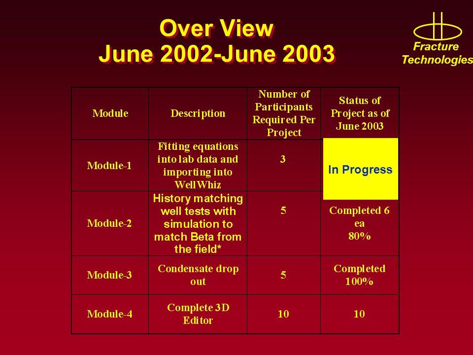 Over View June 2002-June 2003 In Progress