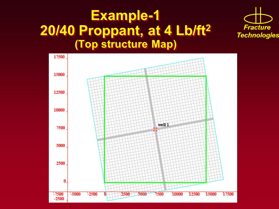 Example-1 20/40 Proppant, at 4 Lb/ft2 (Top structure Map)