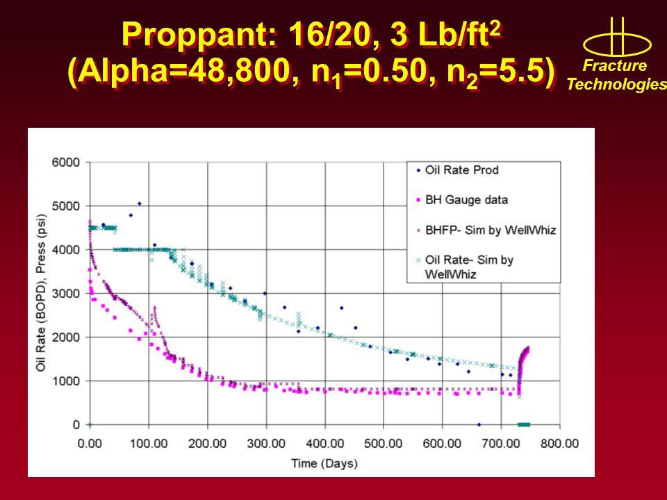 Proppant: 16/20, 3 Lb/ft2 (Alpha=48,800, n1=0.50, n2=5.5)