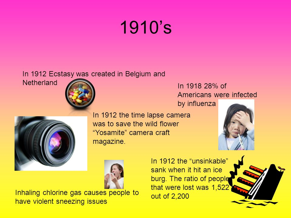 1910's In 1912 Ecstasy was created in Belgium and Netherland
