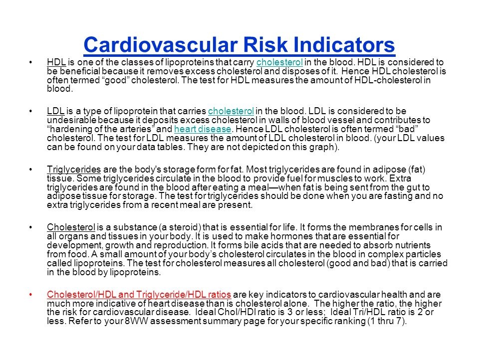 Cardiovascular Risk Indicators