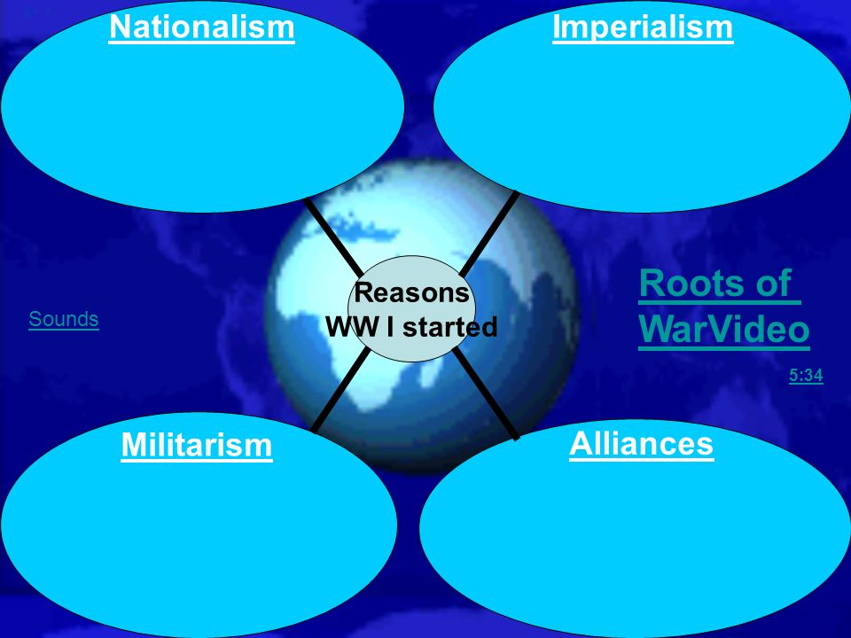 Roots of WarVideo Nationalism Imperialism Militarism Alliances Reasons
