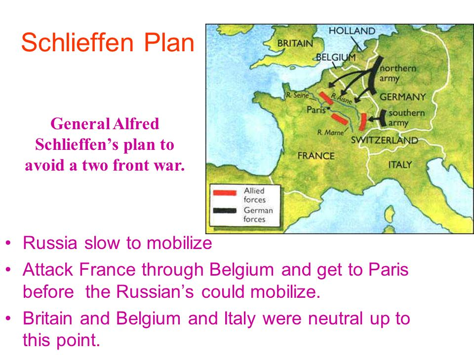 General Alfred Schlieffen's plan to avoid a two front war.