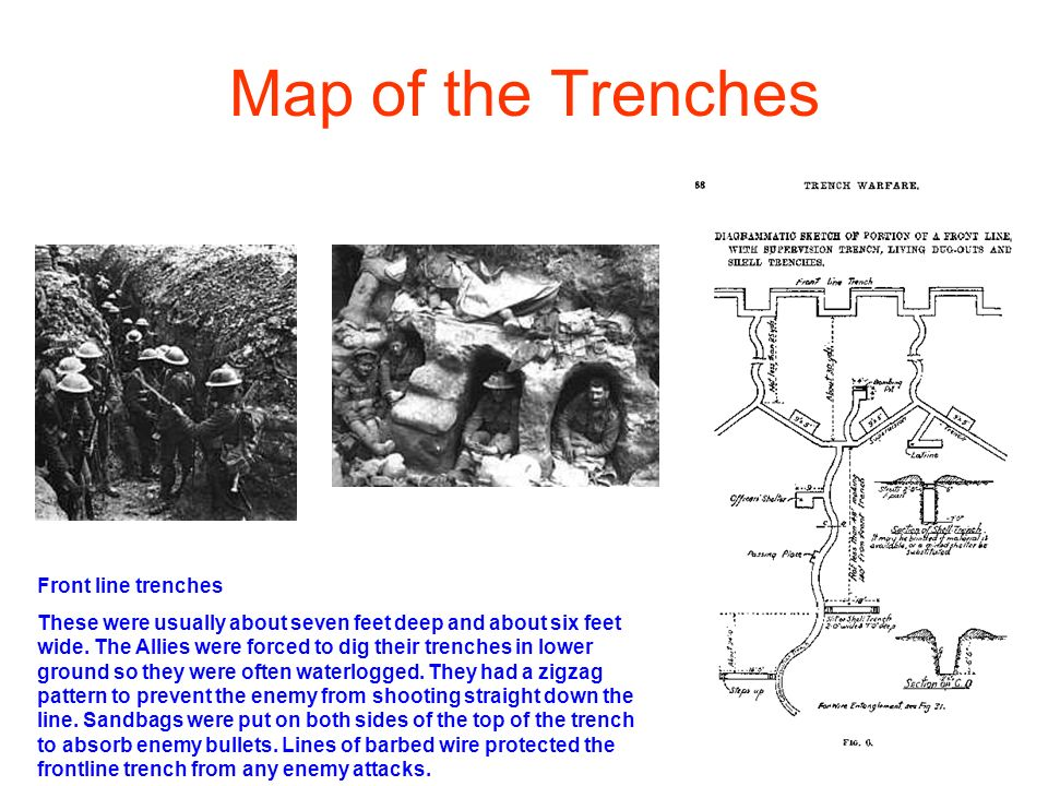 Map of the Trenches Front line trenches