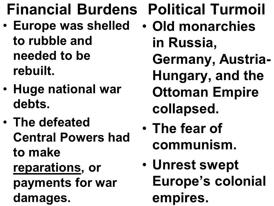 Financial Burdens Political Turmoil