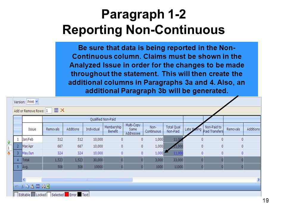 Paragraph 1-2 Reporting Non-Continuous