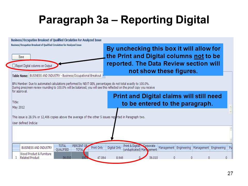 Paragraph 3a – Reporting Digital