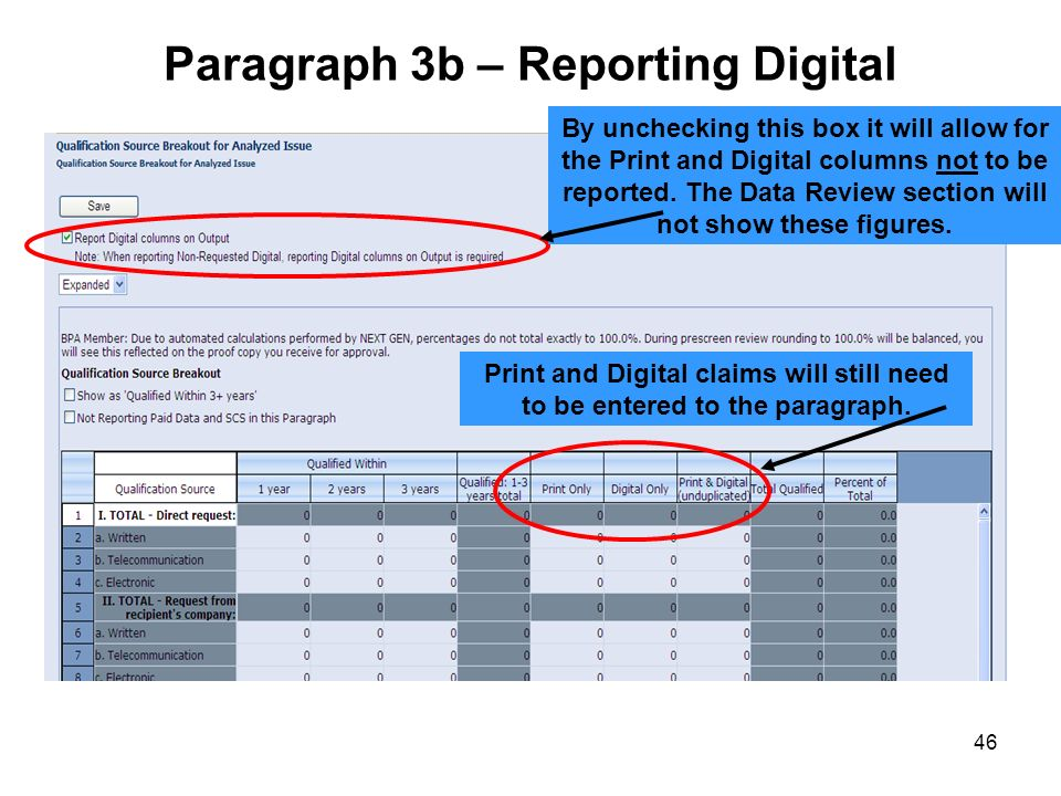 Paragraph 3b – Reporting Digital