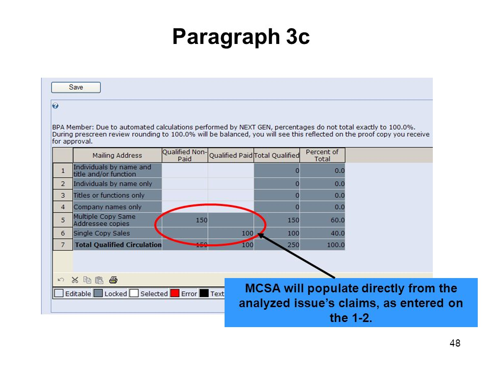 Paragraph 3c MCSA will populate directly from the analyzed issue's claims, as entered on the 1-2.