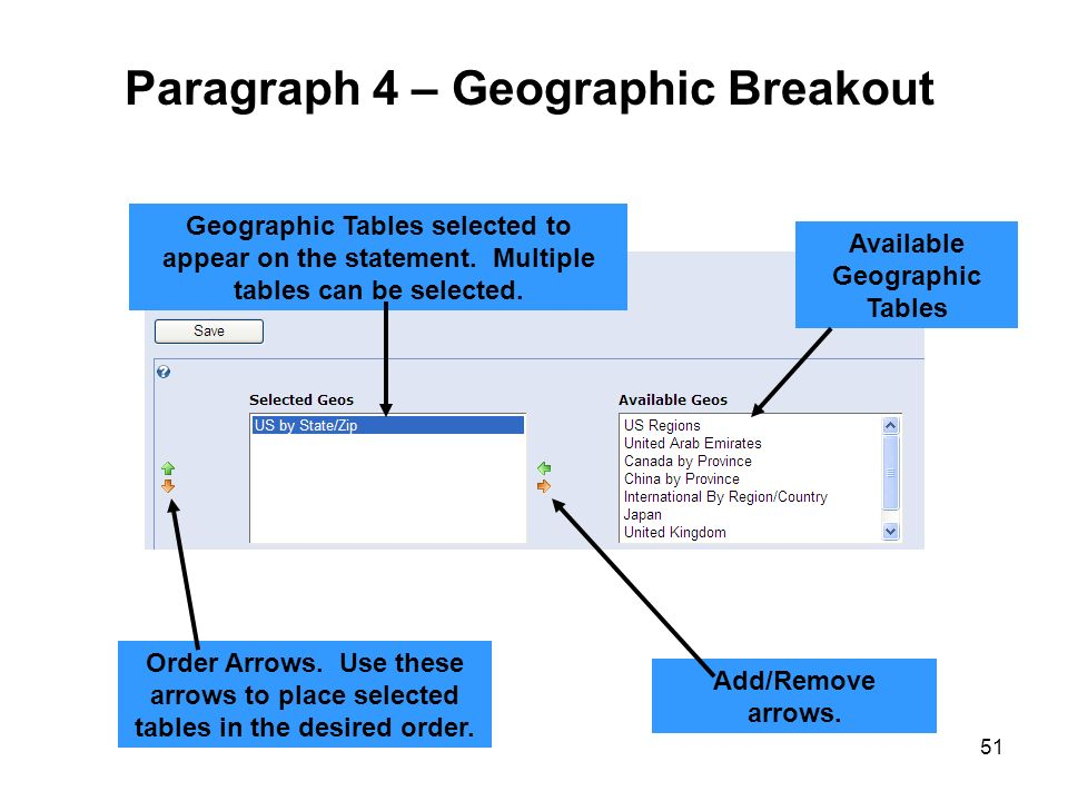 Paragraph 4 – Geographic Breakout Available Geographic Tables