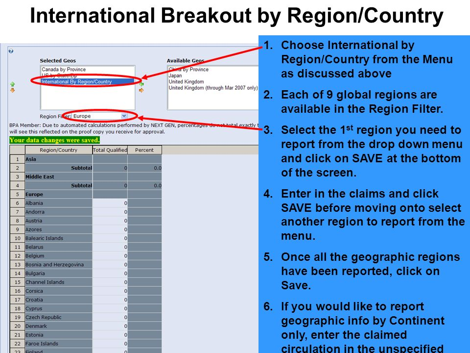 International Breakout by Region/Country