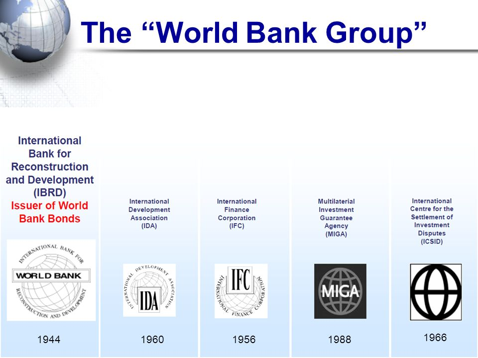 The World Bank Group 1944 1960 1956 1988 1966