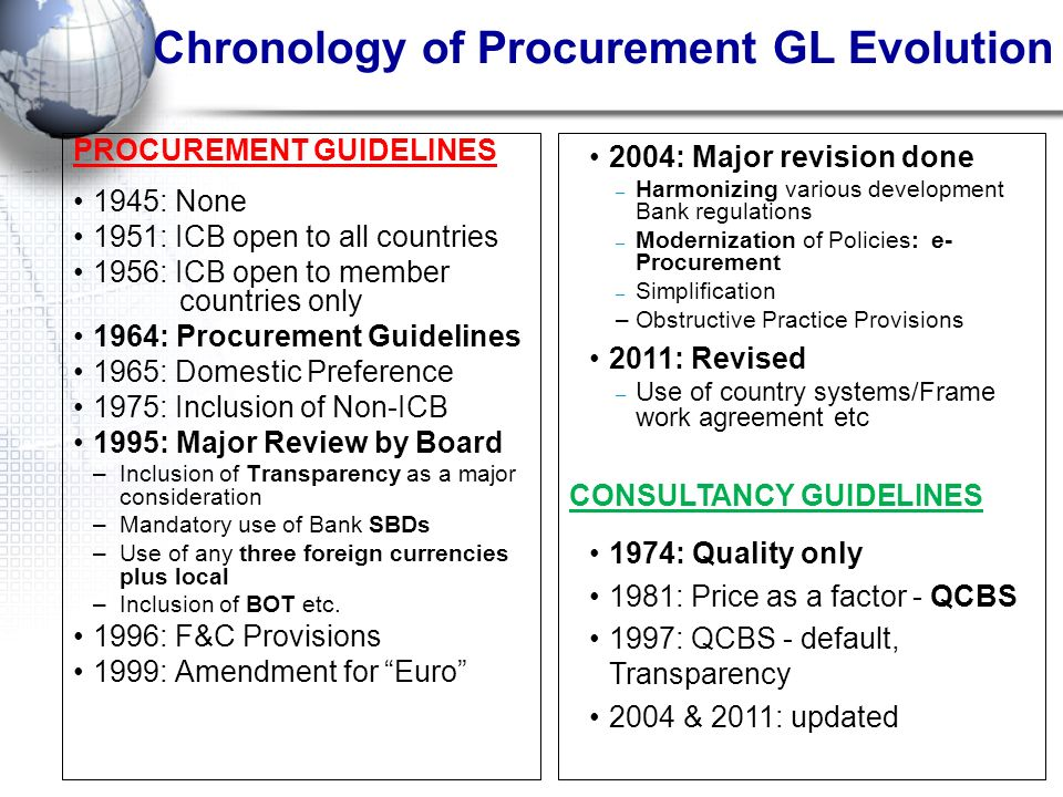 Chronology of Procurement GL Evolution