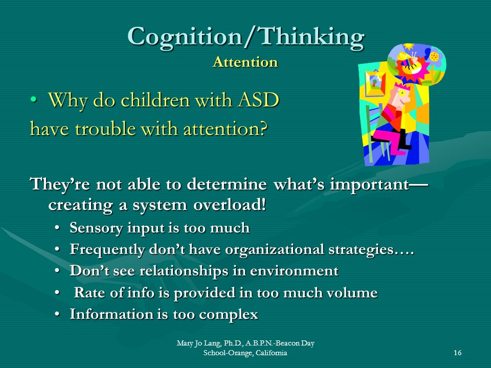 Cognition/Thinking Attention