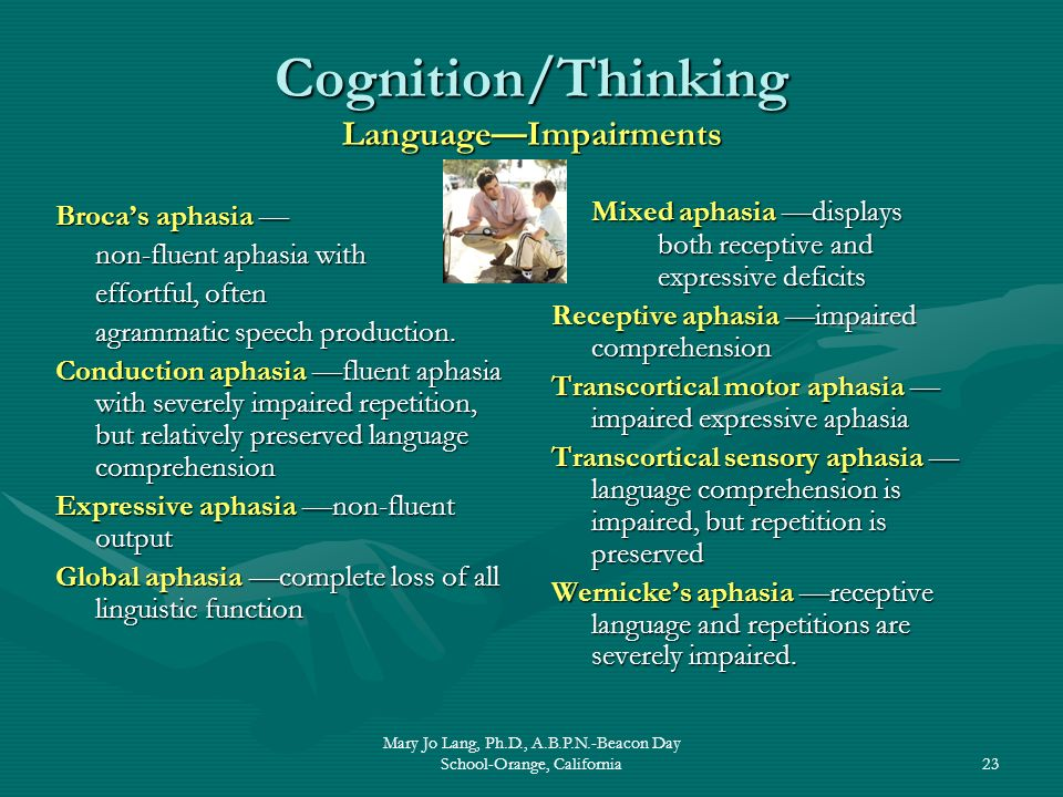Cognition/Thinking Language—Impairments