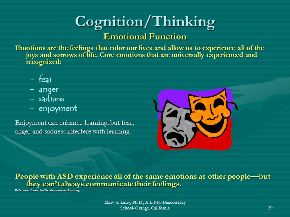 Cognition/Thinking Emotional Function