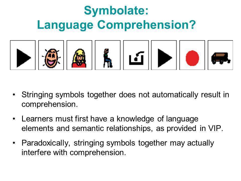 Symbolate: Language Comprehension