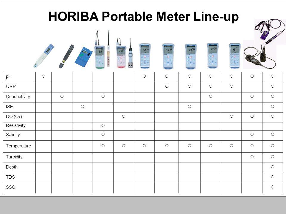 HORIBA Portable Meter Line-up