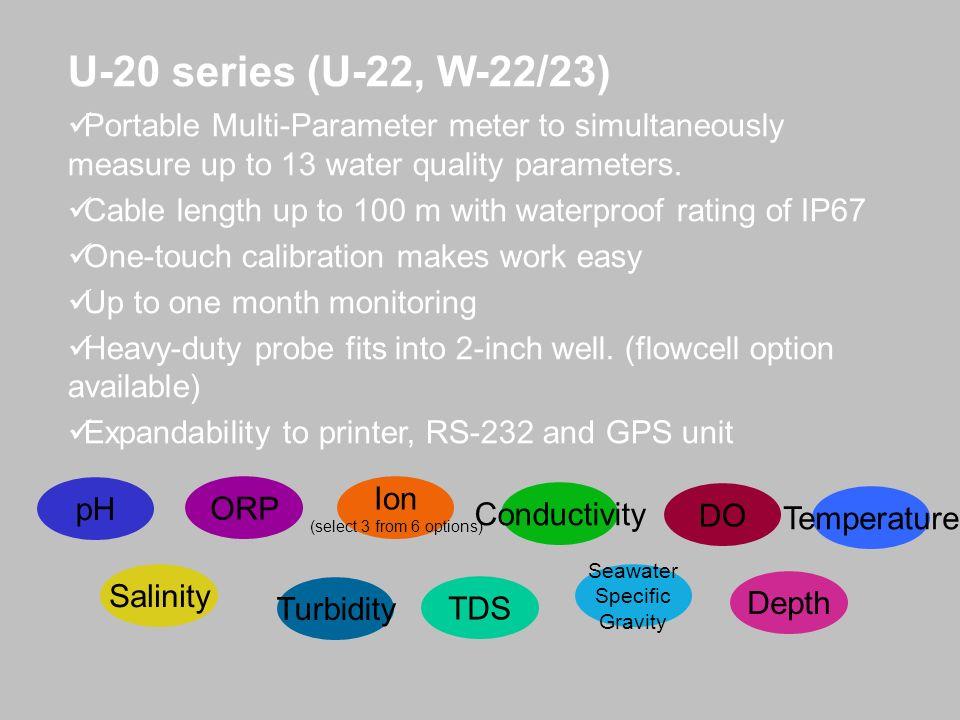 U-20 series (U-22, W-22/23) Portable Multi-Parameter meter to simultaneously measure up to 13 water quality parameters.