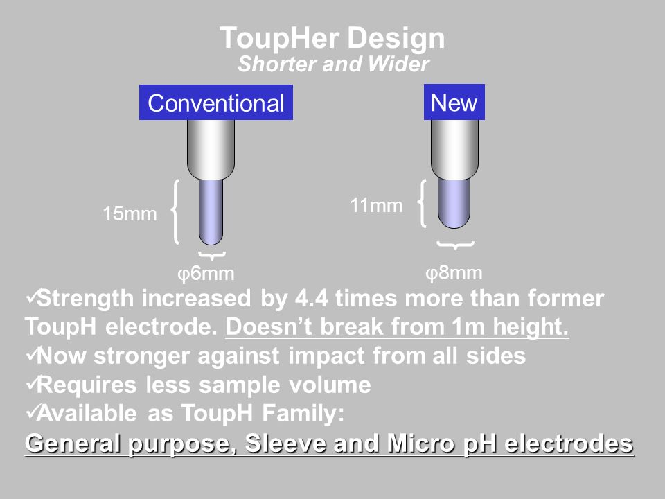 ToupHer Design Conventional New