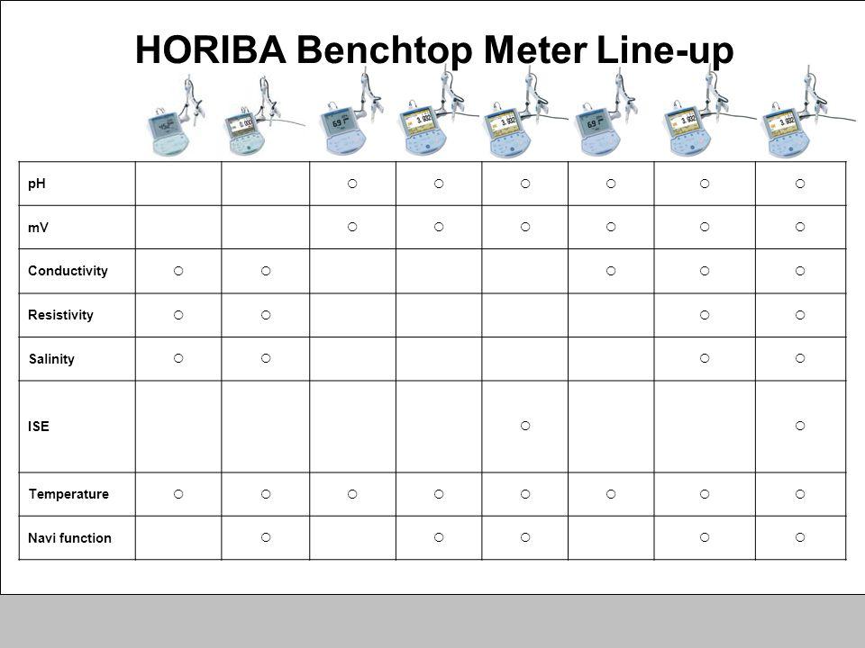 HORIBA Benchtop Meter Line-up