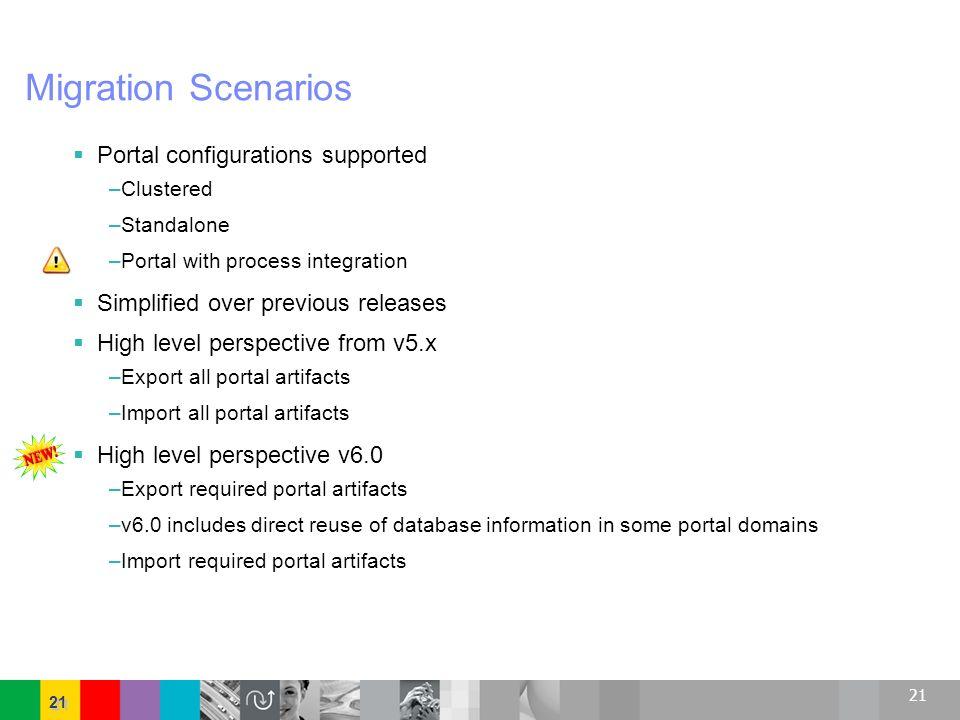 Migration Scenarios Portal configurations supported