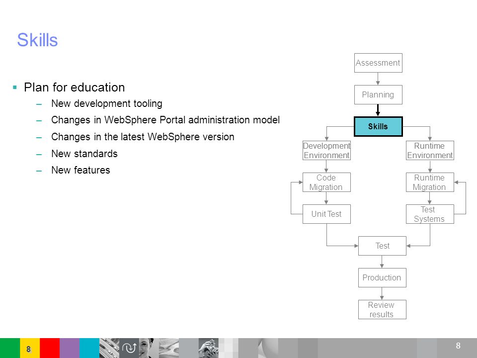Skills Plan for education New development tooling
