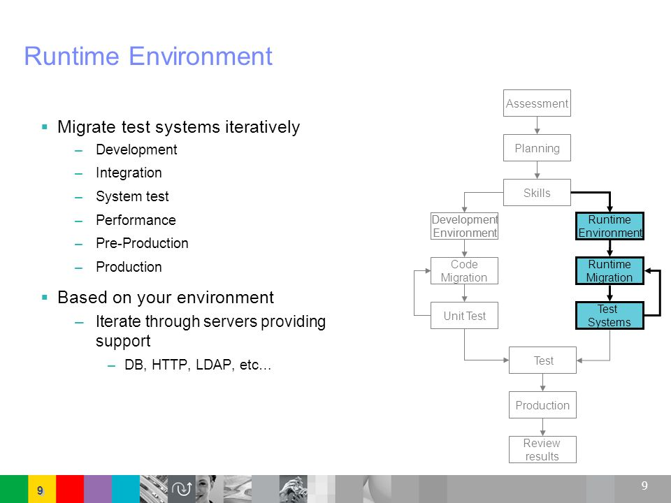 Runtime Environment Migrate test systems iteratively