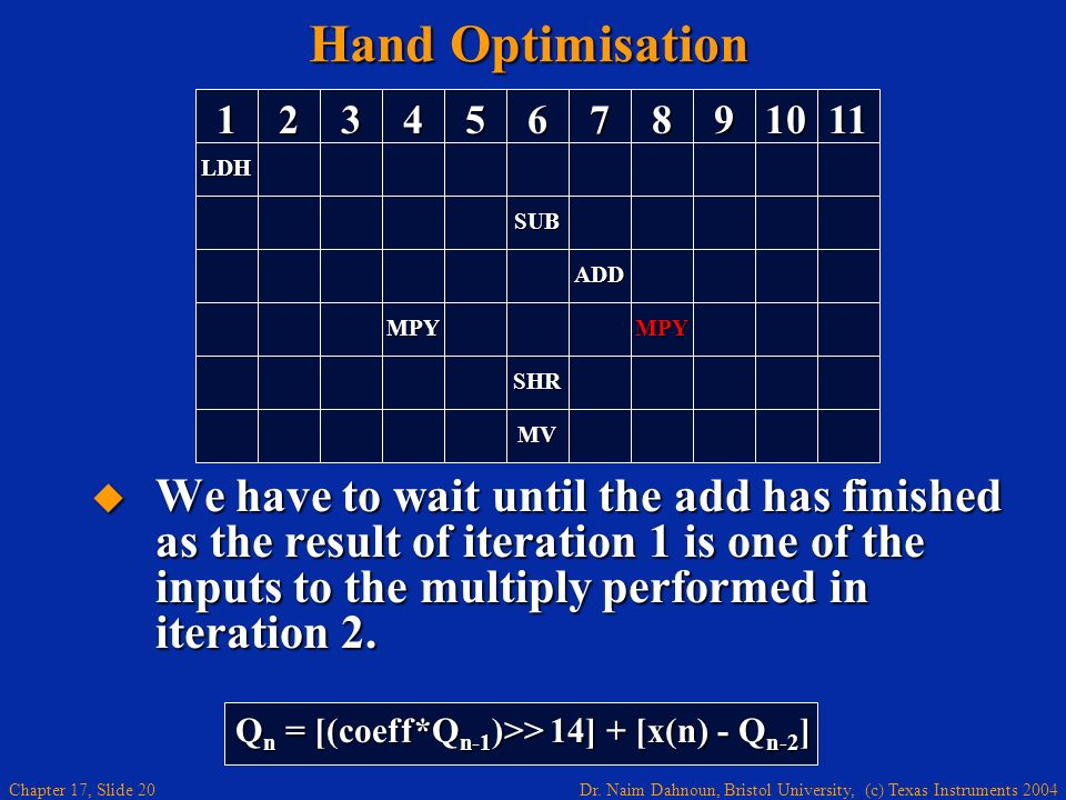 Hand Optimisation 1. 2. 3. 4. 5. 6. 7. 8. 9. 10. 11. LDH. SUB. ADD. MPY. MPY. SHR. MV.