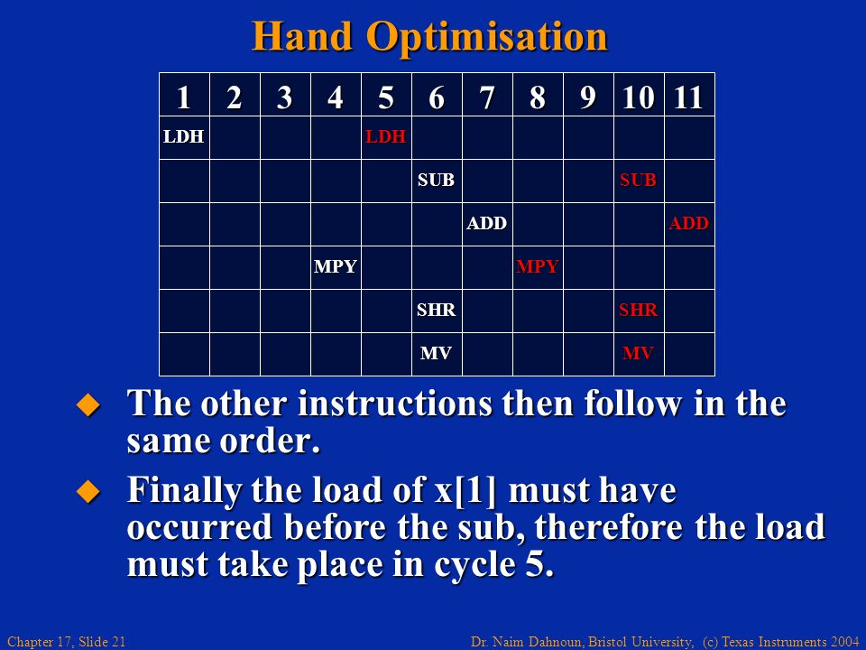 Hand Optimisation 1. 2. 3. 4. 5. 6. 7. 8. 9. 10. 11. LDH. LDH. SUB. SHR. ADD. SUB. MV.