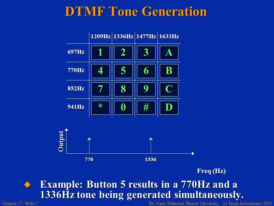 DTMF Tone Generation 1 2 3 6 5 4 7 8 9 # * A B C D 1 2 3 A 4 5 6 B 7 8