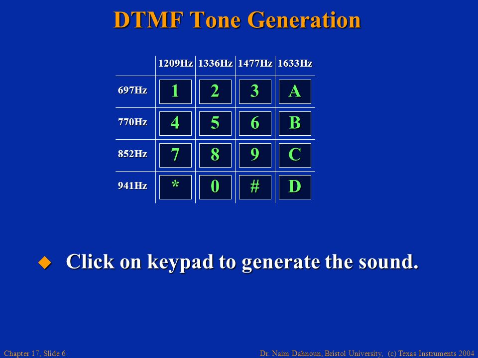 DTMF Tone Generation Click on keypad to generate the sound. 1 2 3 A 1
